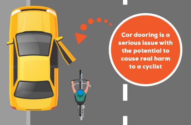 Car Dooring: Please Look before you open the door